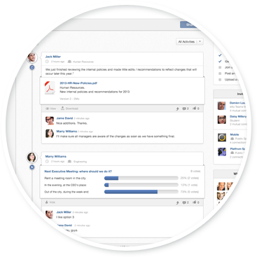 Intranet collaboration features intranet wiki forums